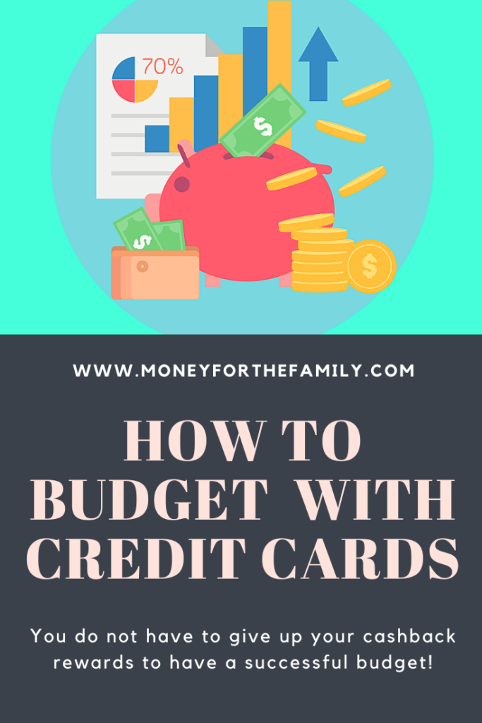 How to successfully budget with credit cards.